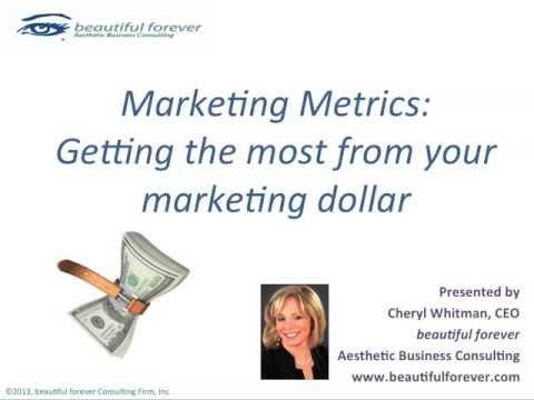 Aesthetic Business - Part 3 - Practice Marketing Metrics