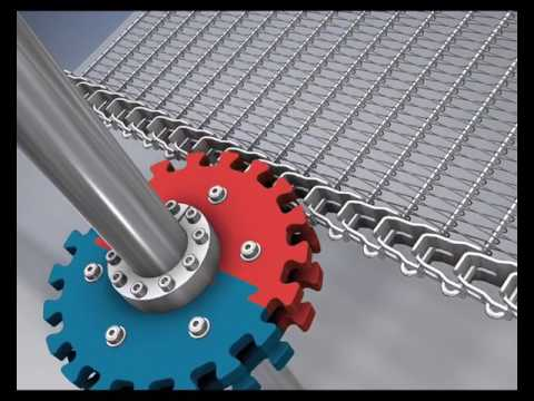 Wds Edge Drive Belt For Spiral Conveyor Systems Youtube