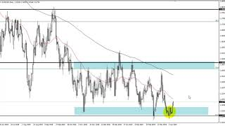EUR/USD Technical Analysis for April 10, 2019 by FXEmpire.com