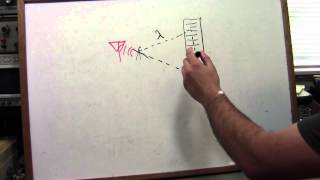 EE416 Homework - OFDM