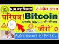 Bitcoin news btc crypto latest news headlines today update modi govt rbi Bans cryptocurrency india