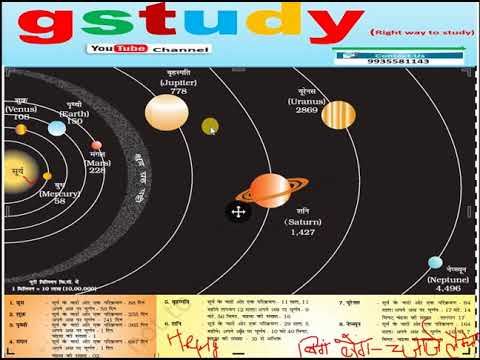 Geography: part I Solar system