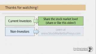 Stock Market Myths! Demystified?