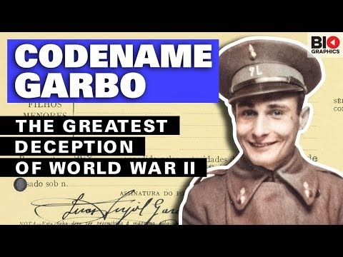 Codename Garbo: The Greatest Deception of World War II