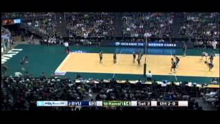 Hawaii Warrior Men Volleyball 2014 - Rematch #10 Hawaii Vs #2 BYU