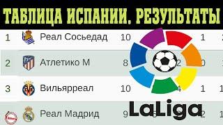 Чемпионат Испании (Ла Лига). 10 тур. Результаты, таблица и расписание.