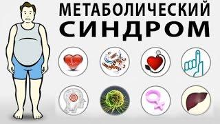 Метаболический синдром и сахарный диабет