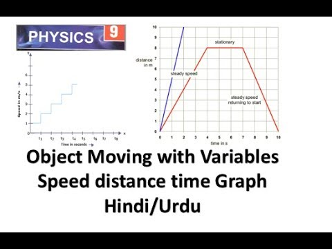 Physics | Chapter2 9th class | Object moving with variable | speed distance time graph urdu/hindi