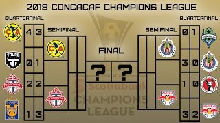 The 2nd leg of the Concacaf Champions League: Chivas vs Sounders & Tauro vs America