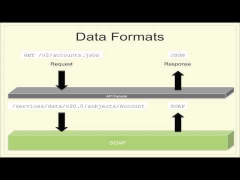 The API Facade Pattern: Common Patterns - Episode 2