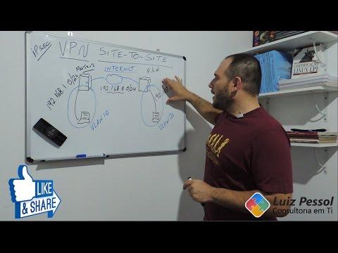 pfSense - VPN com IPsec Site to Site #04