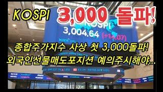 KOSPI 역사상 첫 3000 돌파! - 외국인선물매도…