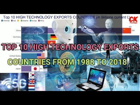 Top 10 High Technology Exports Countries from 1988 to 2018-in the  world-future technology-CK Footage