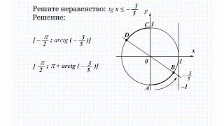 5.4 Решите неравенство: tg x ≤ -3/5