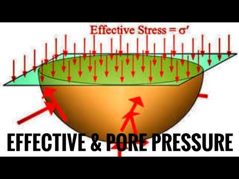 Presiunea din pori