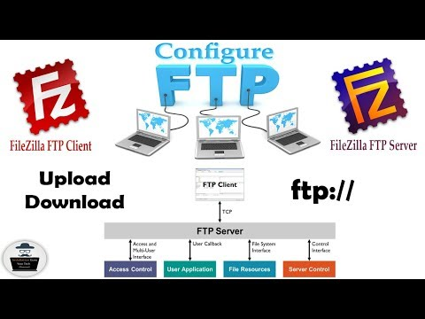 How to Configure FTP Server & FTP Client Access the FTP