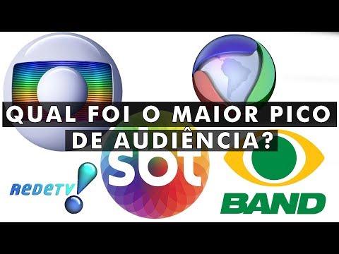 Qual Foi A Maior Audiência Da TV Brasileira?