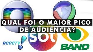 Qual foi a maior audiência da TV brasileira