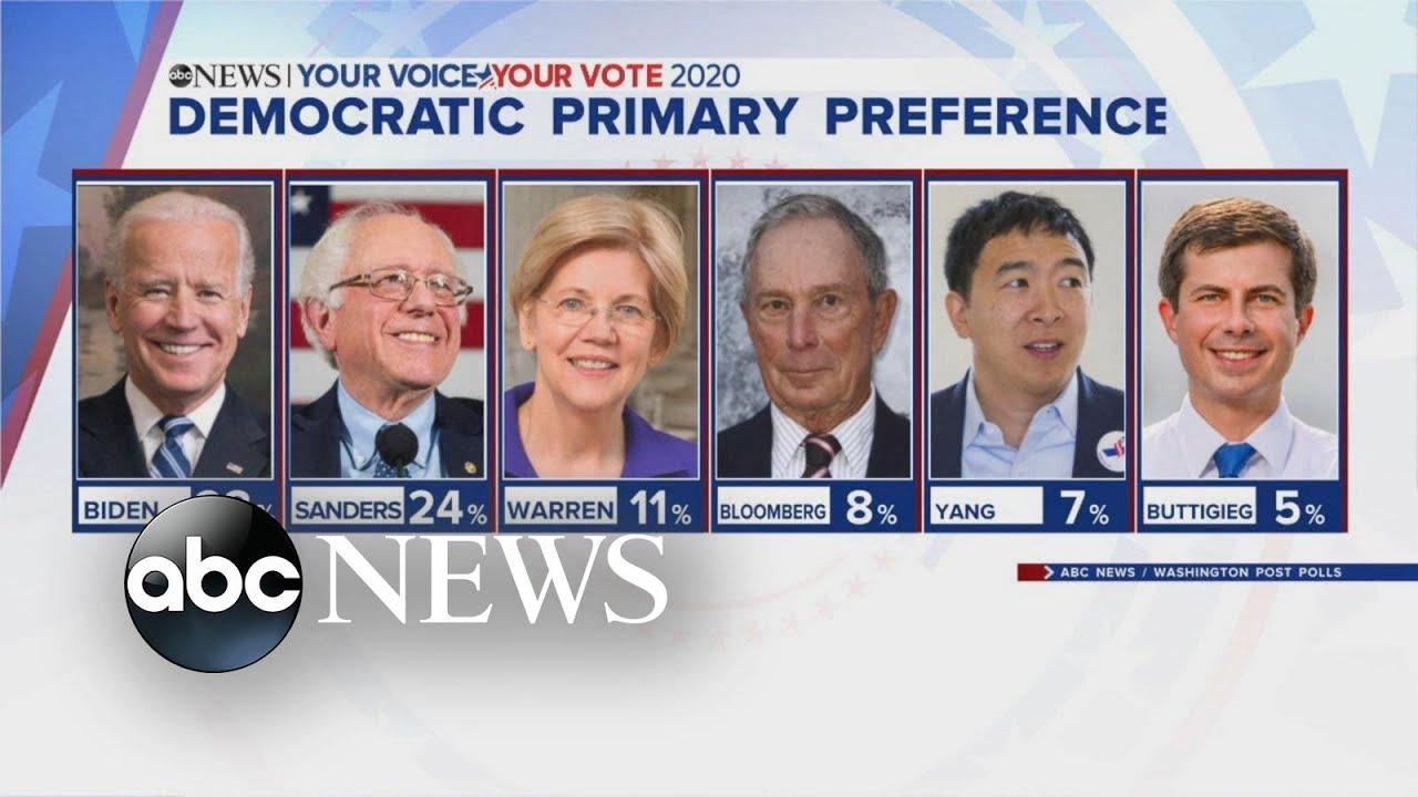2020 South Carolina Democratic Primary Odds: Bernie Sanders ...