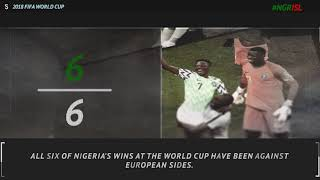 Nigeria's Super Eagles make Africa proud at World cup