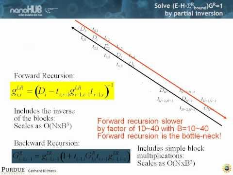 Nanoelectronic Modeling Lecture 21: Recursive Green Function Algorithm - Part 3/3