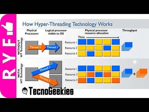 Que Es Y Como Funciona HyperThreading