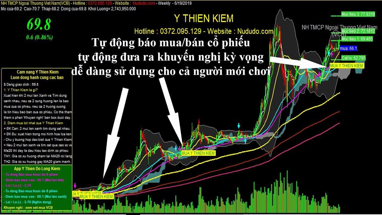 Phần mềm báo mua bán cổ phiếu TBI XI, BBS 1.4, MMS 1.0