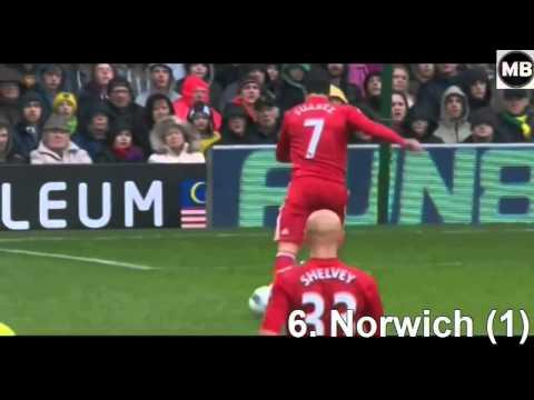 Luis Suarez - Top 10 Goals - 2011/12