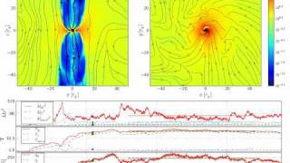Magnetically Choked Accretion Flow (MCAF) (Outer Scales, Thick Disk, a/M=+0.9375)