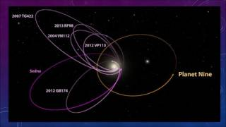 Search for Planet X Nearing Conclusion. Solar System Undergoing Major Changes,