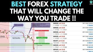 BEST Forex Trading Strategy That Will Change The Way You Trade