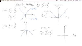 Multivariable calculus 1.4.5: Quadric surfaces 3: hyperbolic paraboloid