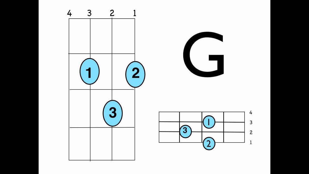 Eight days a week uke chords youtube hexwebz Image collections