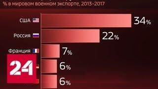 Россия в цифрах. Сколько военной продукции экспортирует Россия? - Россия 24