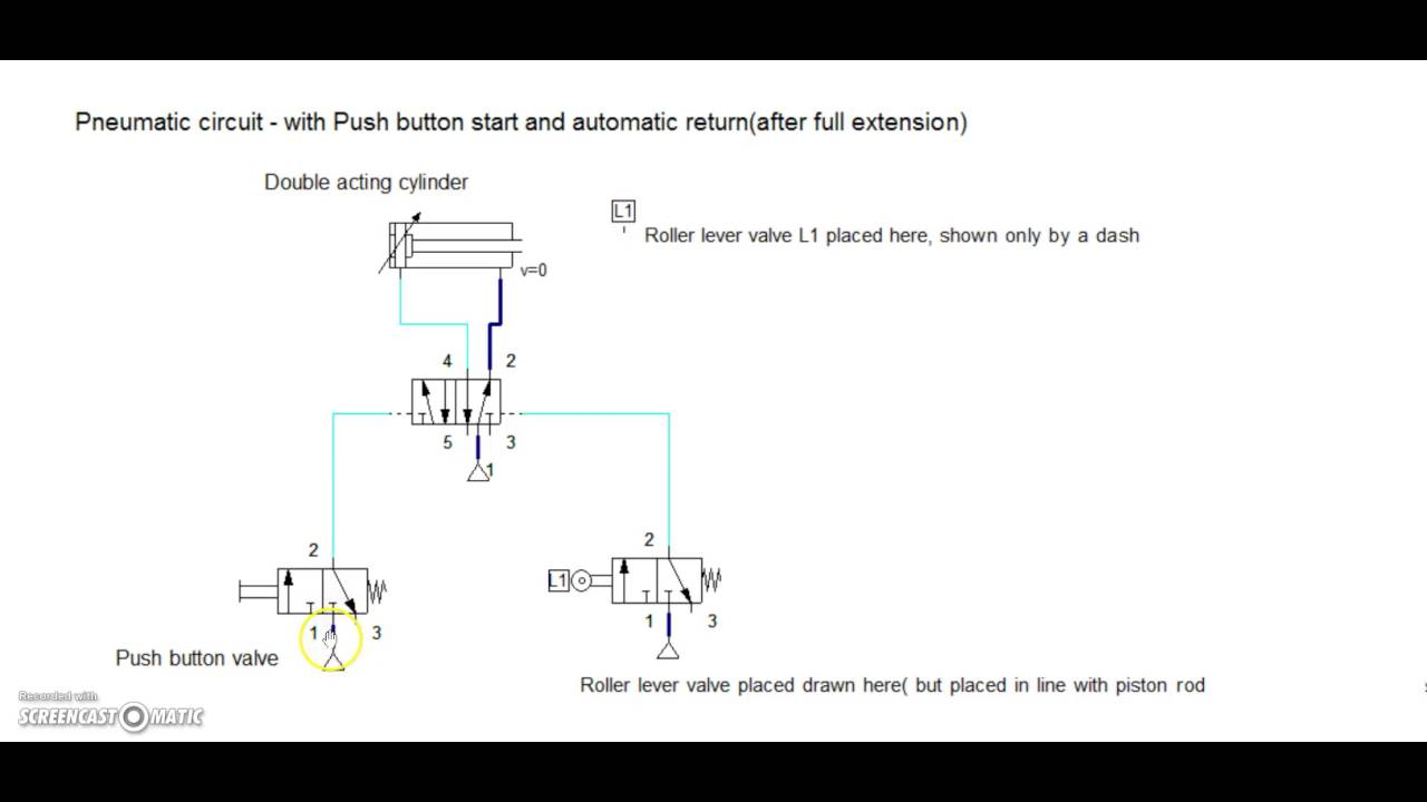 hight resolution of simulation of double acting cylinder for one cycle