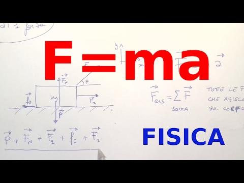 F = ma: Ripetizioni di Fisica #7