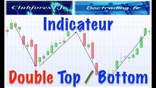 Indicateur Double Top -  Bottom (W - M)