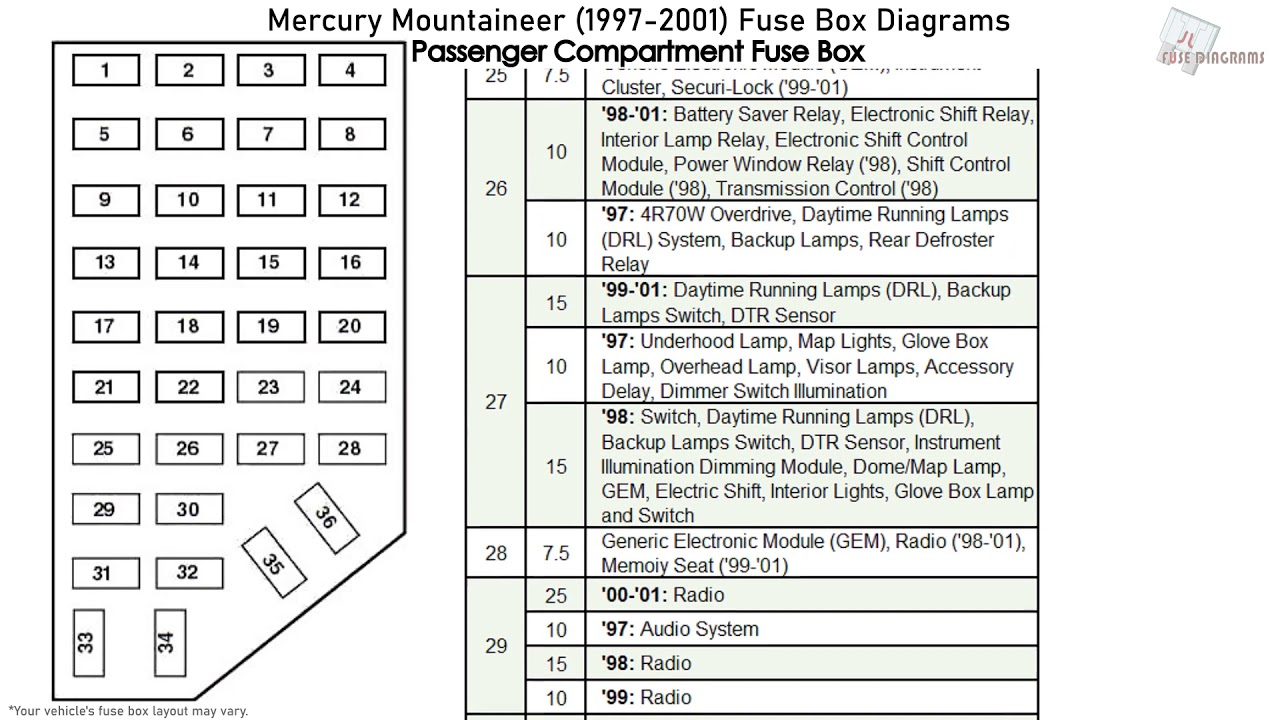 Mercury Mountaineer  1997-2001  Fuse Box Diagrams