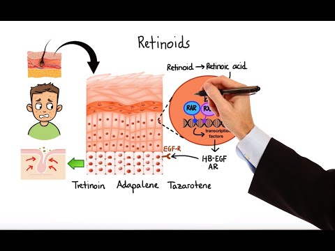 Pharmacology - ACNE TREATMENTS (MADE EASY)