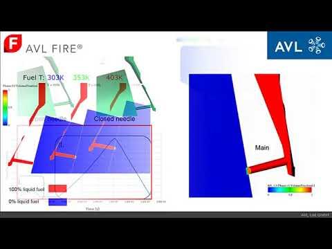 avl fire high pressure fuel injection simulation youtube rh youtube com AVL EKG AVL EKG