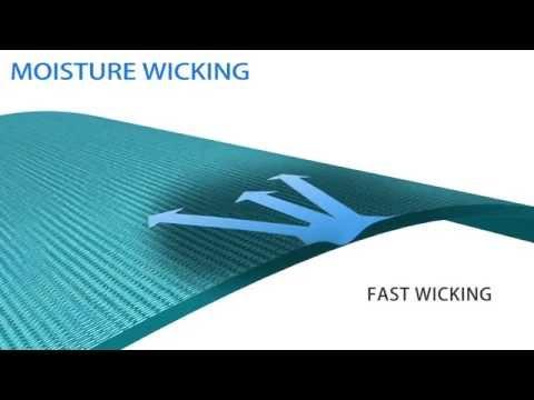 Moisture Wicking Finish 排汗快乾加工 ( 由智偉織造提供 )