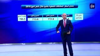 """""""الطاقة"""" .. تراجع معدل برنت والمشتقات النفطية في الأسبوع الثالث من شهر تموز - (23-7-2018)"""