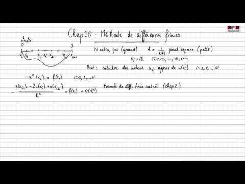 Vidéo 3: Méthode de différences finies