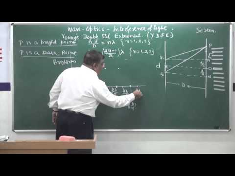XII-8.4.Interference, YDSE(2014) Pradeep Kshetrapal Physics.mp4