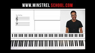 Gospel Piano Lesson Tutorial - Your Grace and Mercy - Mississippi Mass Choir