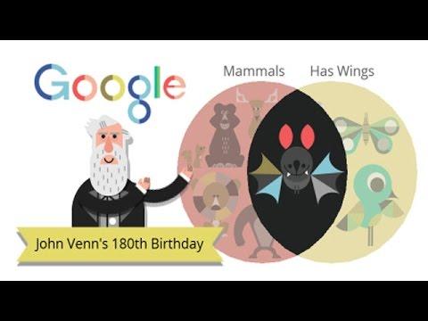 John Venn Google Doodle Youtube