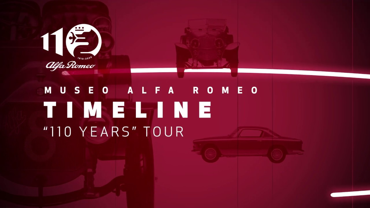 110 years Tour | Timeline