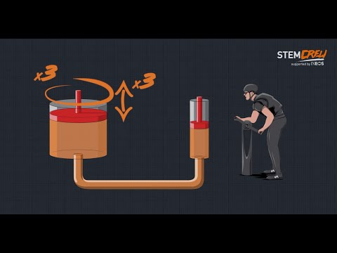 STEM Crew | Spinning the handles