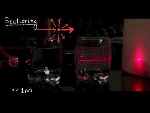 Scattering of light & Tyndall effect (Hindi) | Human eye | Physics | Khan Academy
