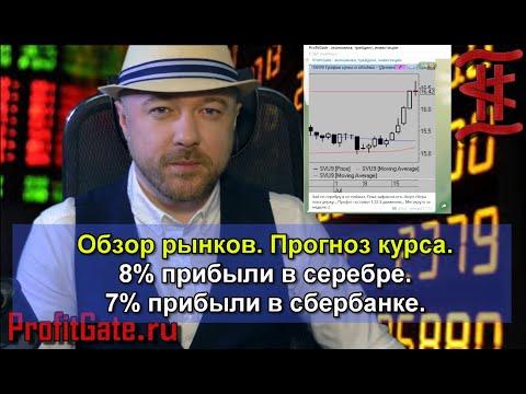 Обзор рынков. Прогноз курса рубля доллара евро. 8% прибыли в серебре, 7% прибыли в сбербанке.